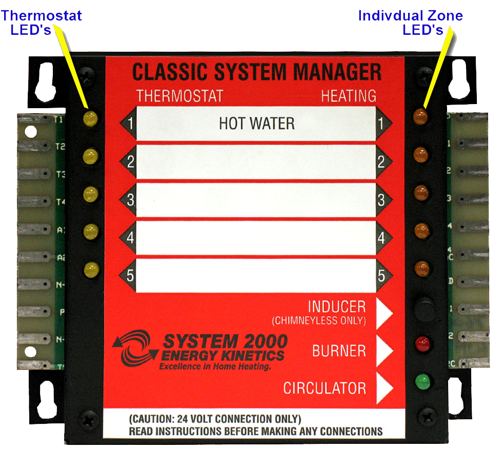 System 2000 Boiler Wiring Diagram Trusted Jeep Wrangler Schematic Classic Manager Energy Kinetics 2002