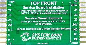 Digital Energy Manager | Energy Kinetics