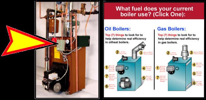 fuel-boiler-use | Energy Kinetics